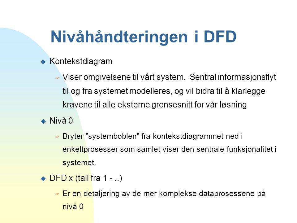 Nivåhåndteringen i DFD