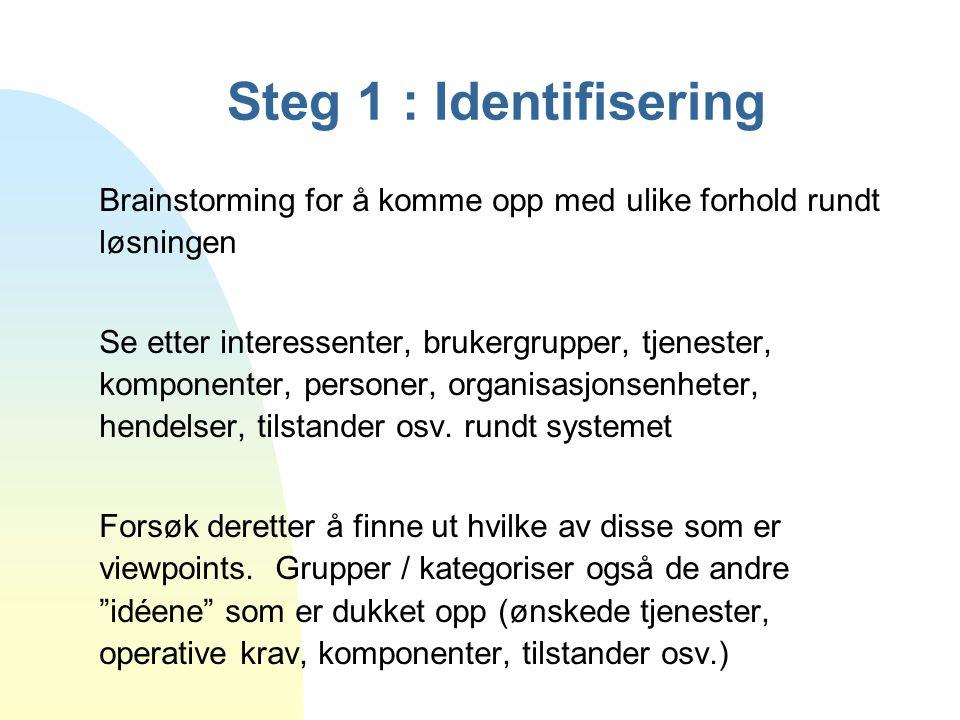 Steg 1 : Identifisering Brainstorming for å komme opp med ulike forhold rundt løsningen.