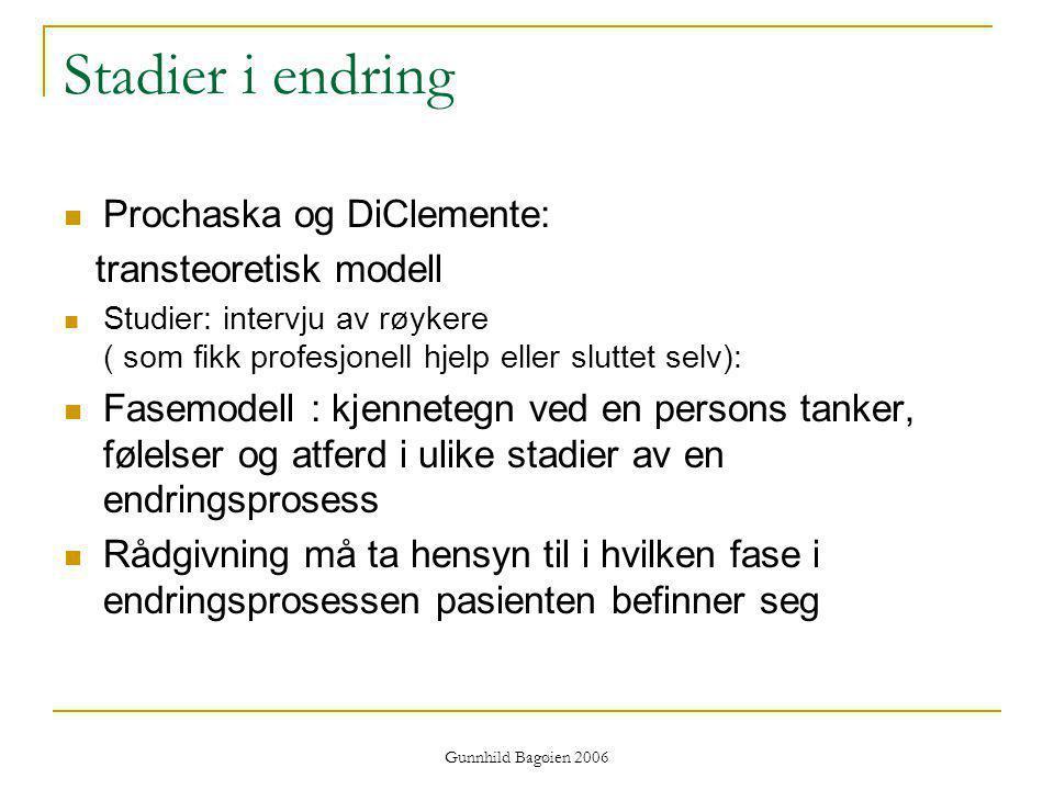 Stadier i endring Prochaska og DiClemente: transteoretisk modell