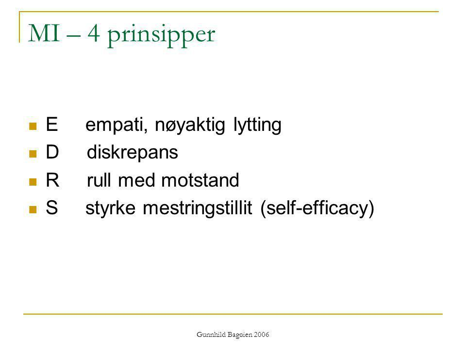 MI – 4 prinsipper E empati, nøyaktig lytting D diskrepans
