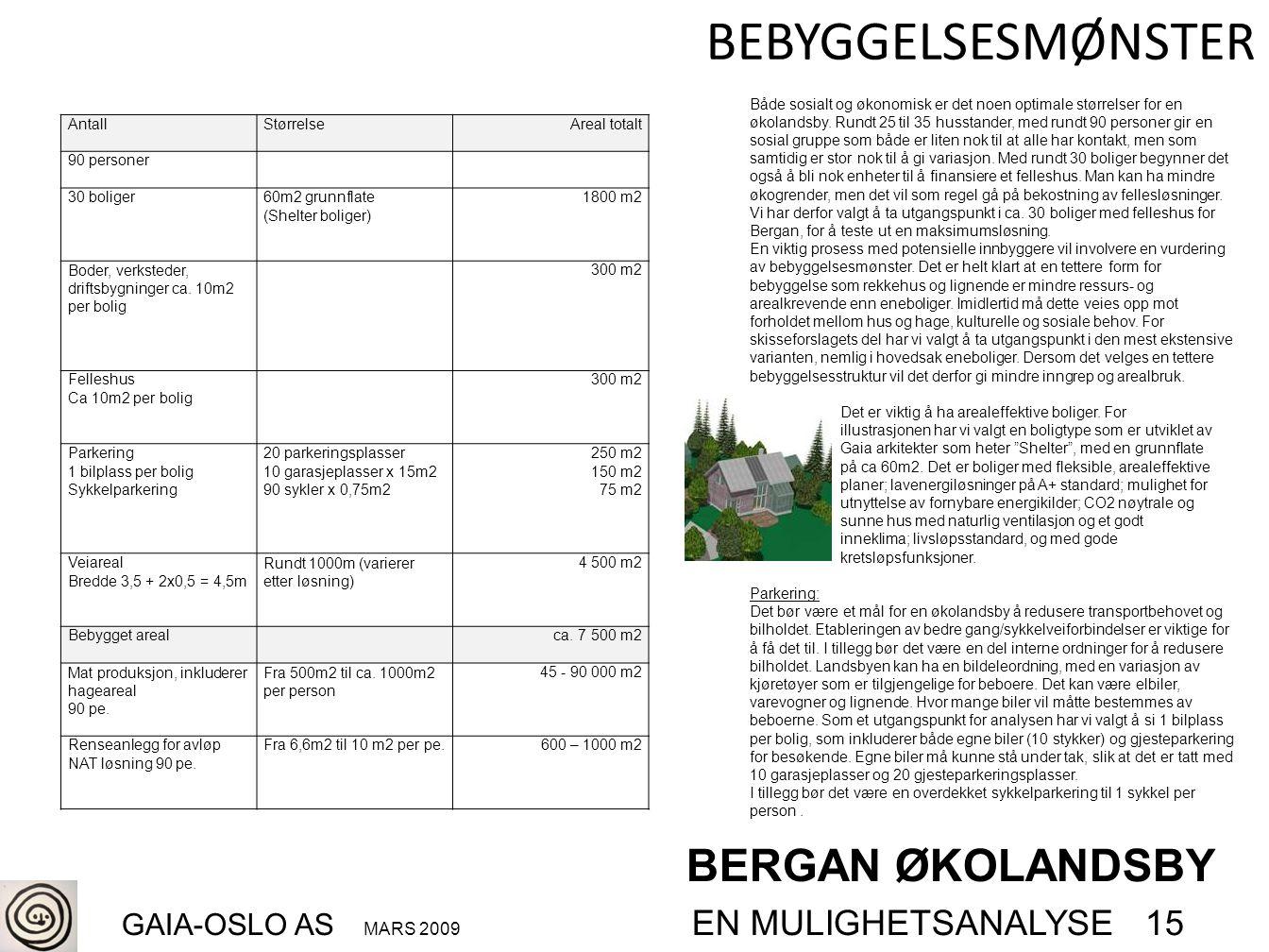 BERGAN ØKOLANDSBY GAIA-OSLO AS MARS 2009 EN MULIGHETSANALYSE 15
