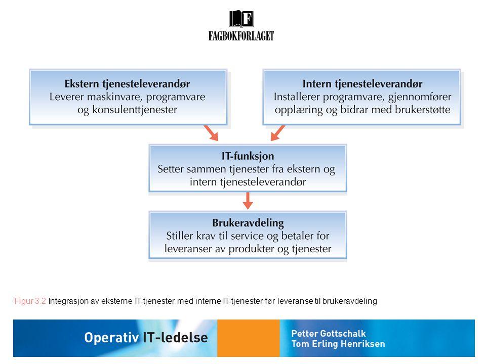Figur 3.2 Integrasjon av eksterne IT-tjenester med interne IT-tjenester før leveranse til brukeravdeling