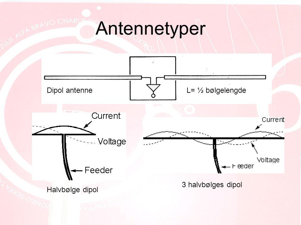 Antennetyper Dipol antenne L= ½ bølgelengde 3 halvbølges dipol