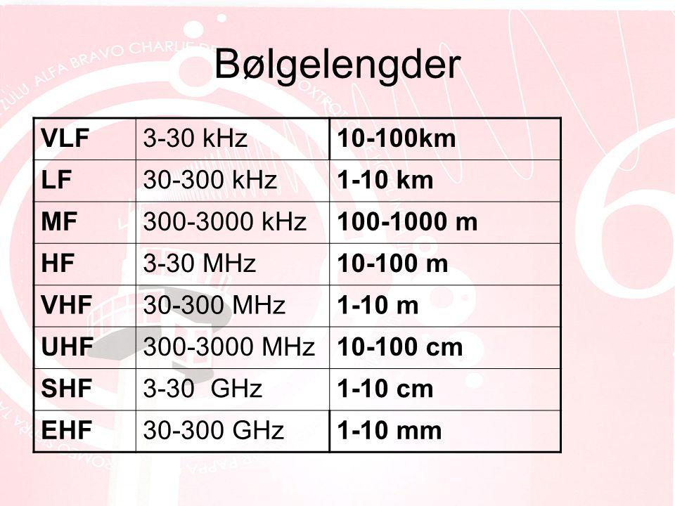 Bølgelengder VLF 3-30 kHz 10-100km LF 30-300 kHz 1-10 km MF