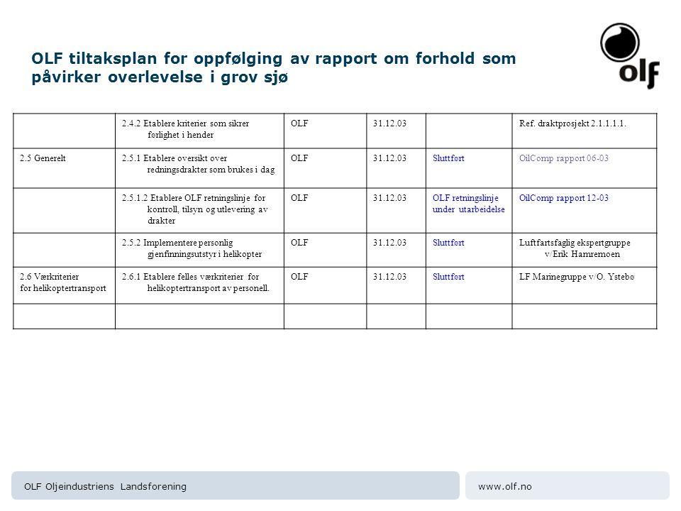 OLF tiltaksplan for oppfølging av rapport om forhold som påvirker overlevelse i grov sjø
