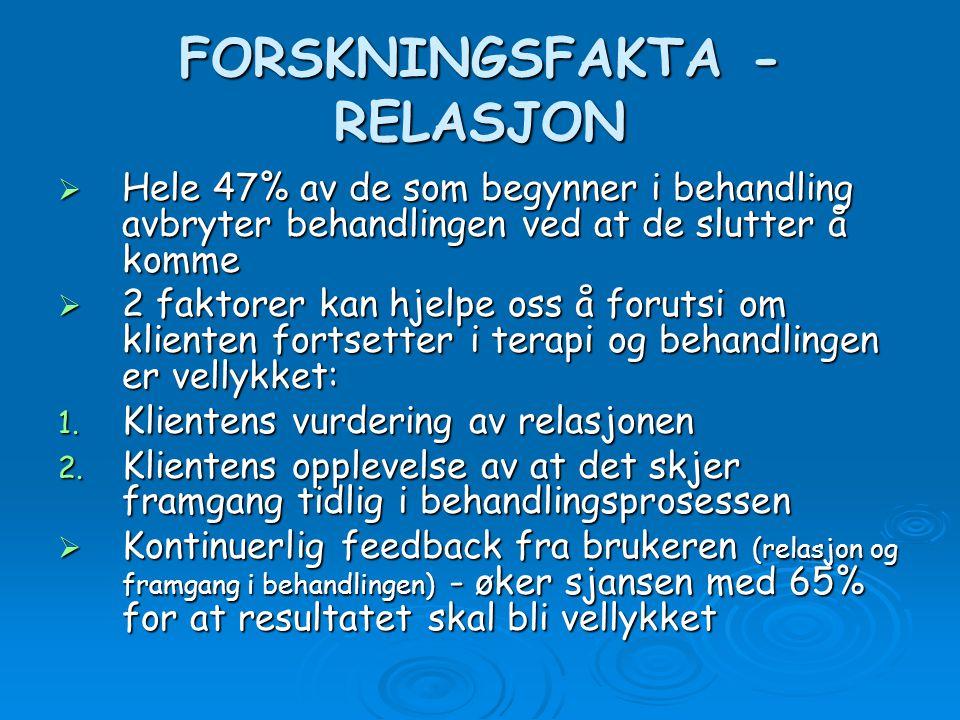 FORSKNINGSFAKTA - RELASJON