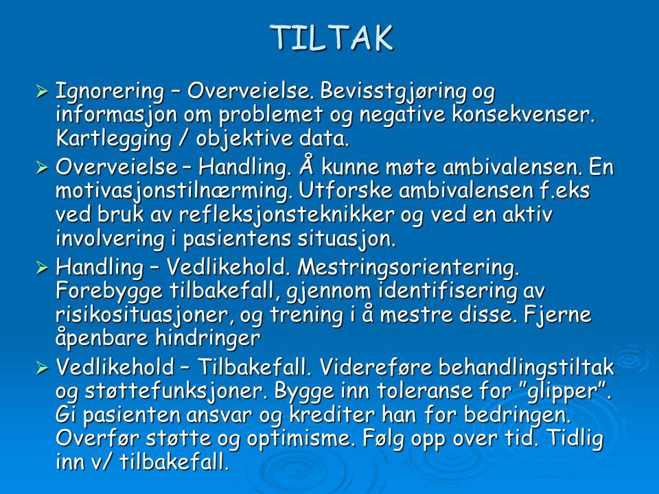 TILTAK Ignorering – Overveielse. Bevisstgjøring og informasjon om problemet og negative konsekvenser. Kartlegging / objektive data.