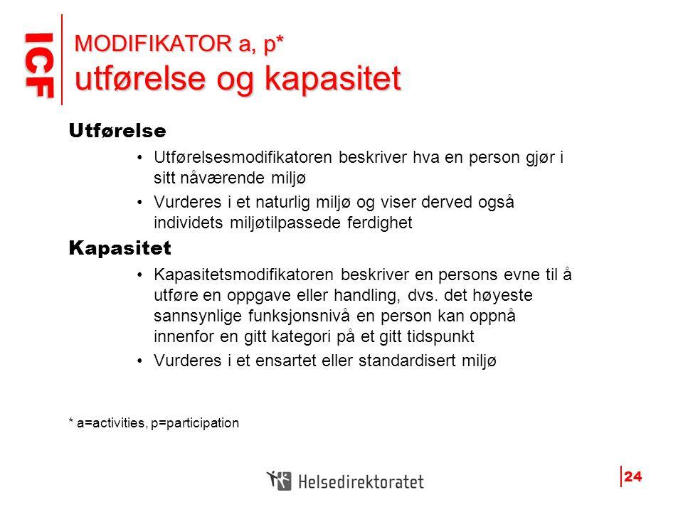 MODIFIKATOR a, p* utførelse og kapasitet