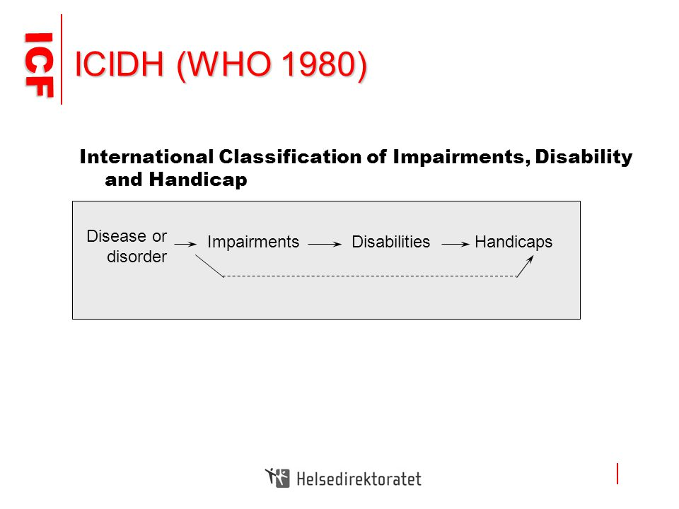 International Classification of Impairments, Disability and Handicap