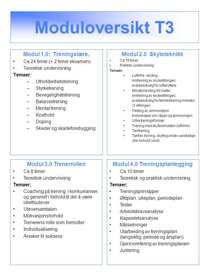 Modul 4.0 Treningsplanlegging