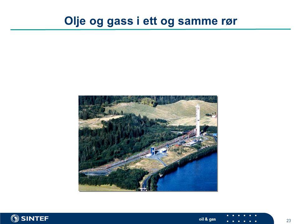 Olje og gass i ett og samme rør