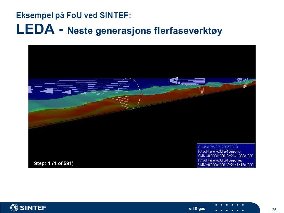 Eksempel på FoU ved SINTEF: LEDA - Neste generasjons flerfaseverktøy