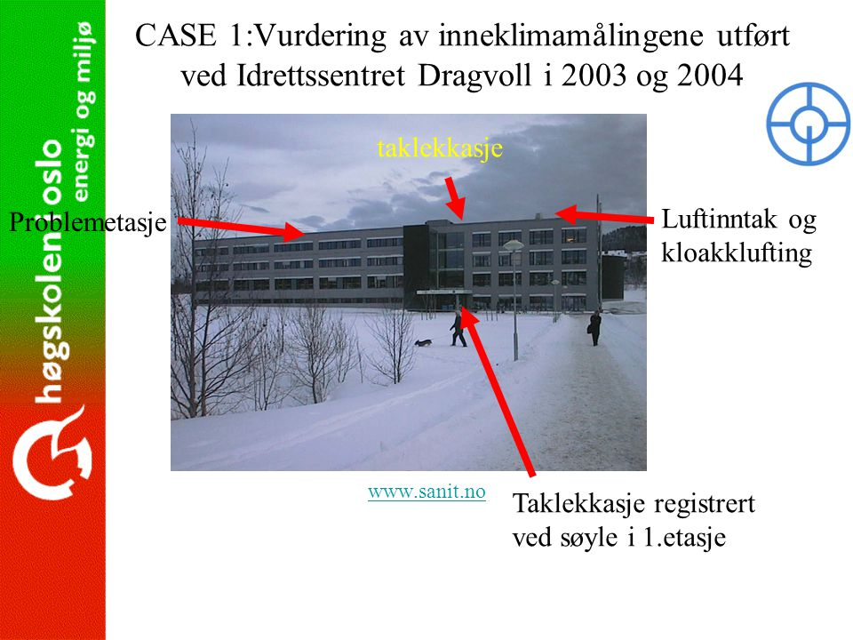 CASE 1:Vurdering av inneklimamålingene utført ved Idrettssentret Dragvoll i 2003 og 2004