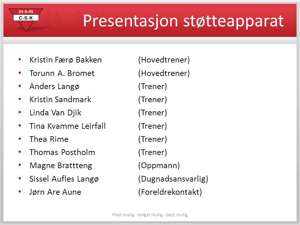Presentasjon støtteapparat