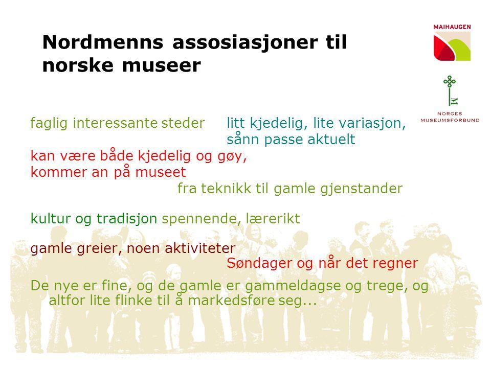 Nordmenns assosiasjoner til norske museer