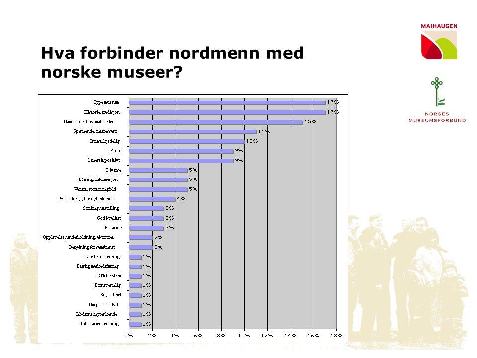 Hva forbinder nordmenn med norske museer