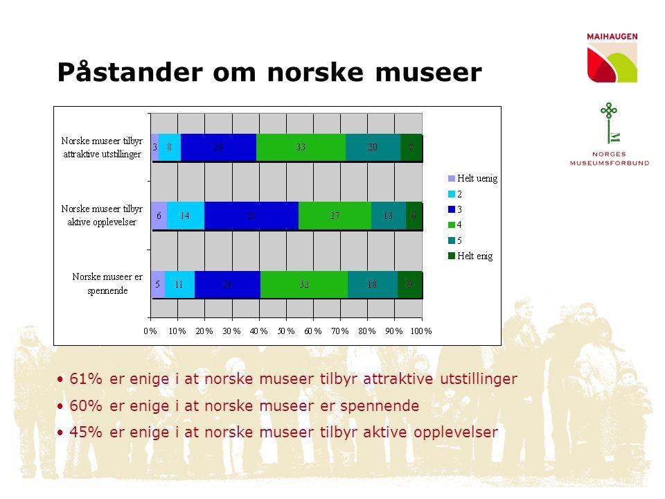 Påstander om norske museer