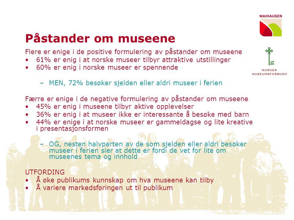 Påstander om museene Flere er enige i de positive formulering av påstander om museene. 61% er enig i at norske museer tilbyr attraktive utstillinger.