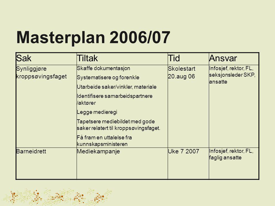 Masterplan Initiere og tilrettelegge for én ukentlig sak ved å følge mediebildet tett. Finne fagperson (innen kl 1200) til å uttale seg i media.