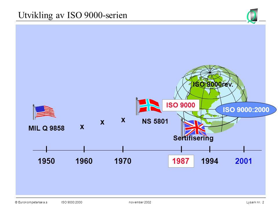 Utvikling av ISO 9000-serien