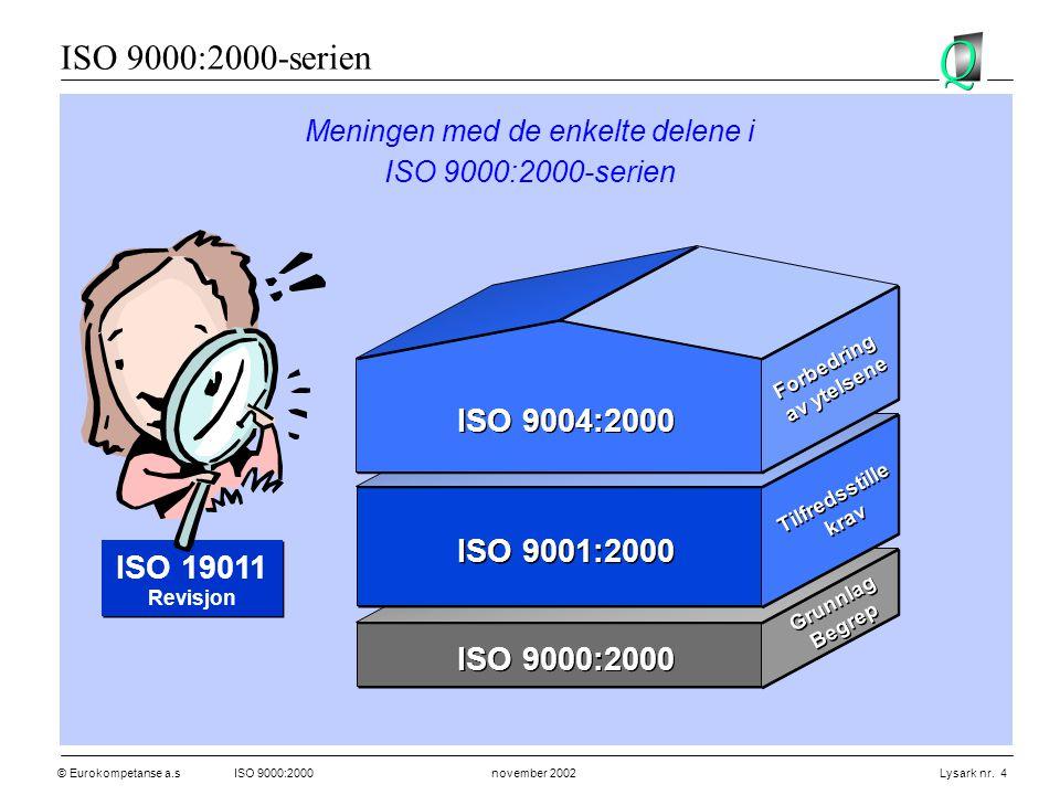 Meningen med de enkelte delene i ISO 9000:2000-serien