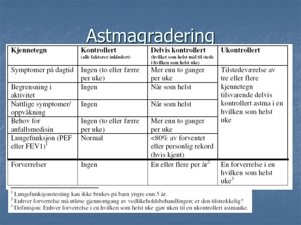 Astmagradering