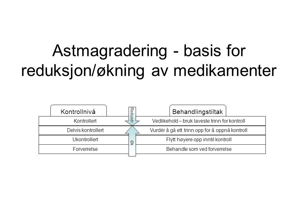 Astmagradering - basis for reduksjon/økning av medikamenter