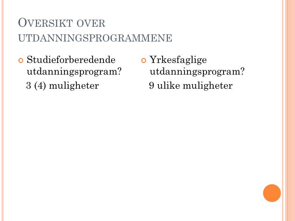 Oversikt over utdanningsprogrammene