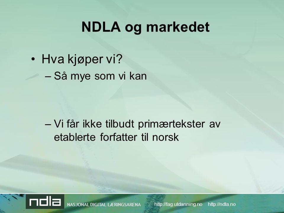 NDLA og markedet Hva kjøper vi Så mye som vi kan