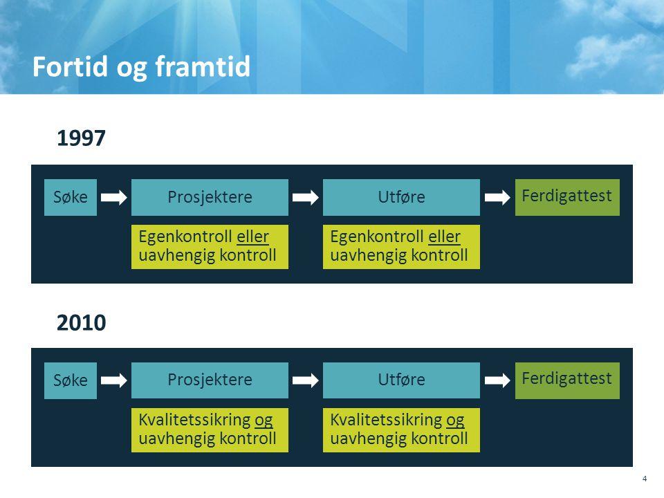 Fortid og framtid 1997 2010 Søke Ferdigattest