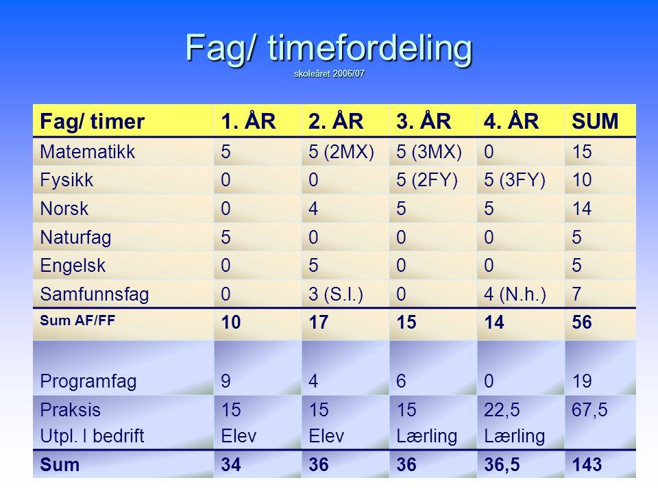 Fag/ timefordeling skoleåret 2006/07