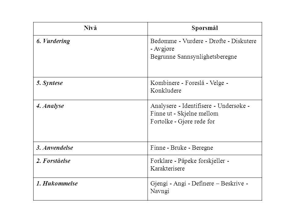 Nivå Spørsmål. 6. Vurdering. Bedømme - Vurdere - Drøfte - Diskutere - Avgjøre. Begrunne Sannsynlighetsberegne.