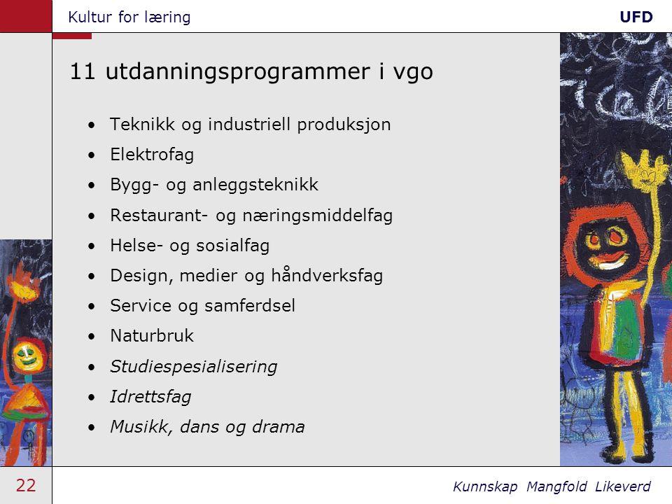 11 utdanningsprogrammer i vgo