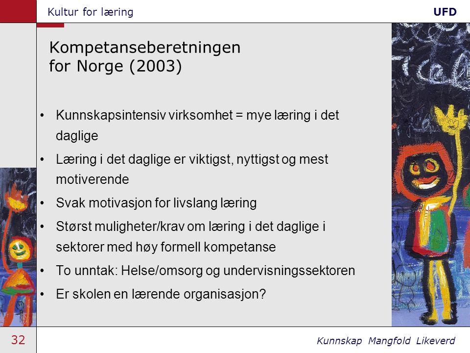 Kompetanseberetningen for Norge (2003)