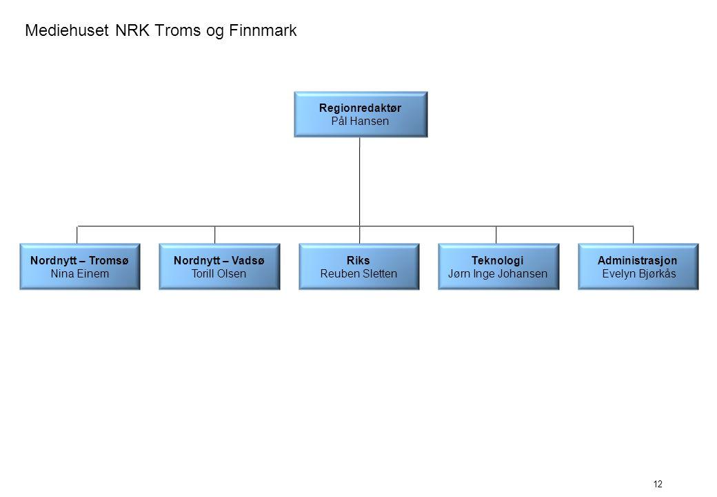 Mediehuset NRK Troms og Finnmark