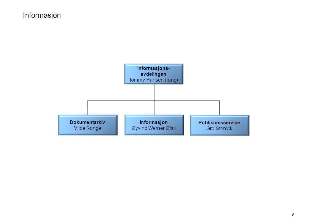 Informasjon Informasjons- avdelingen Tommy Hansen (fung)