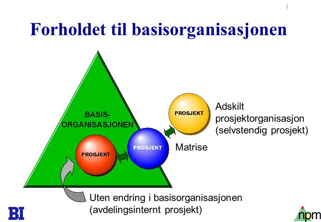 Forholdet til basisorganisasjonen