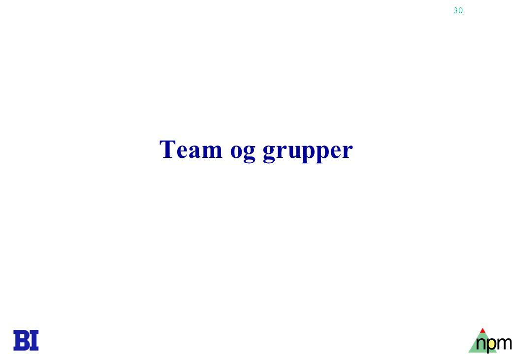 Team og grupper