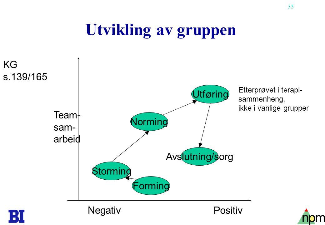 Utvikling av gruppen KG s.139/165 Utføring Team- sam- Norming arbeid