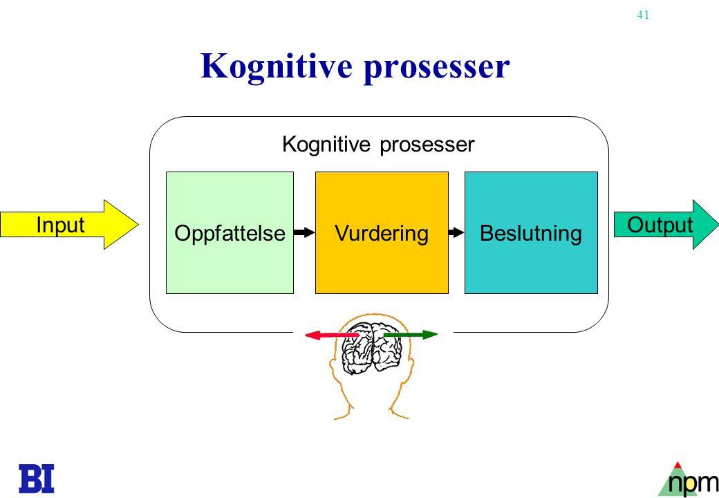 Kognitive prosesser Kognitive prosesser Oppfattelse Vurdering