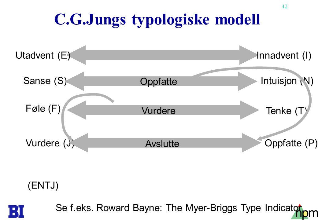 C.G.Jungs typologiske modell