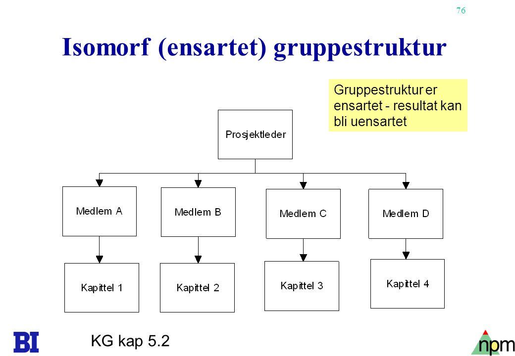 Isomorf (ensartet) gruppestruktur