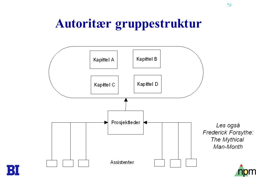Autoritær gruppestruktur