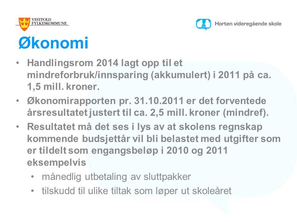 Økonomi Handlingsrom 2014 lagt opp til et mindreforbruk/innsparing (akkumulert) i 2011 på ca. 1,5 mill. kroner.