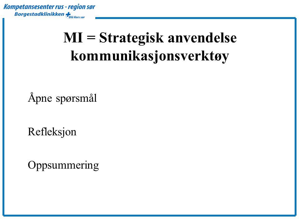 MI = Strategisk anvendelse kommunikasjonsverktøy