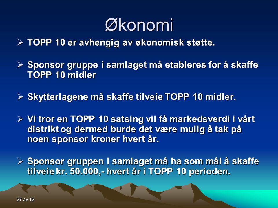 Økonomi TOPP 10 er avhengig av økonomisk støtte.