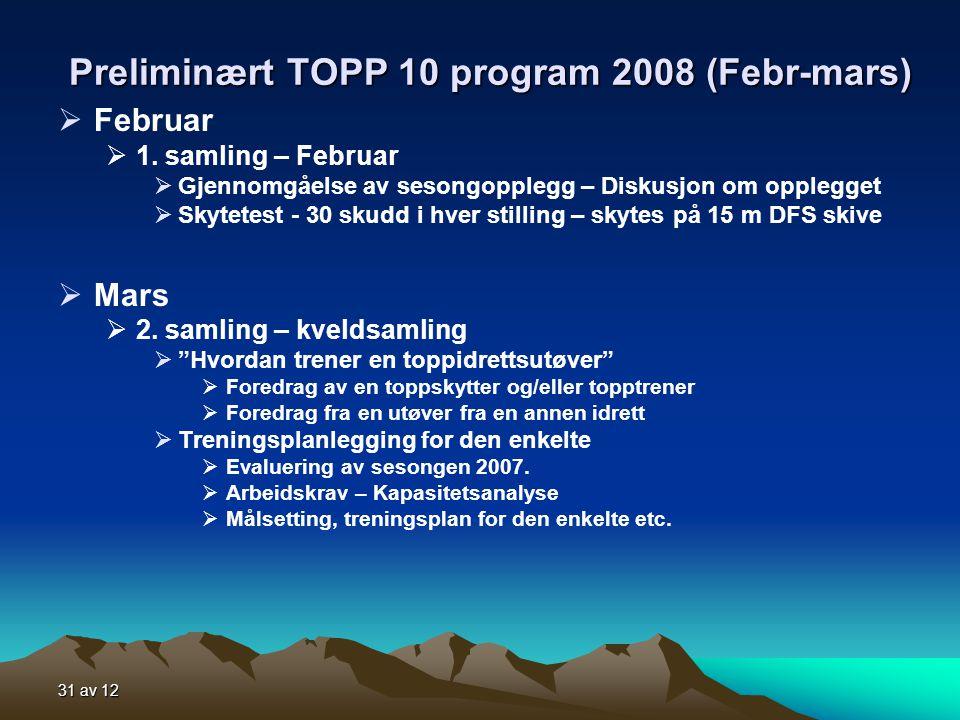 Preliminært TOPP 10 program 2008 (Febr-mars)