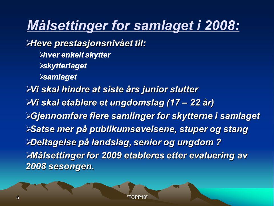Målsettinger for samlaget i 2008: