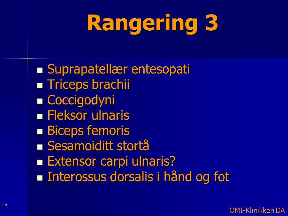 Rangering 3 Suprapatellær entesopati Triceps brachii Coccigodyni
