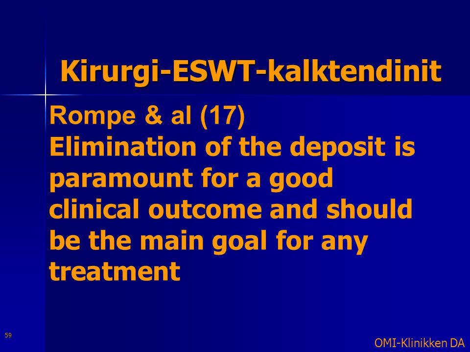 Kirurgi-ESWT-kalktendinit